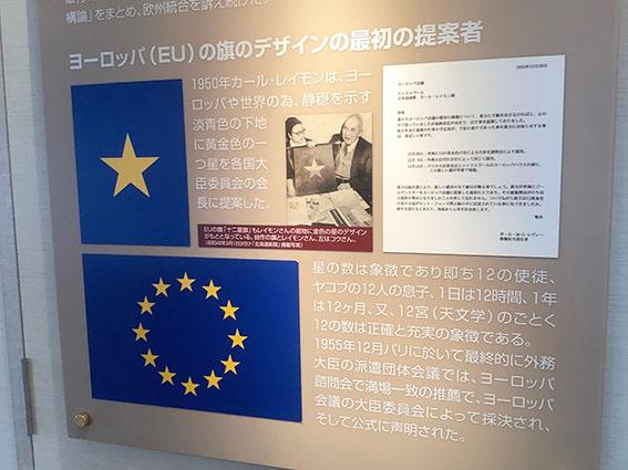 資料館展示の写真